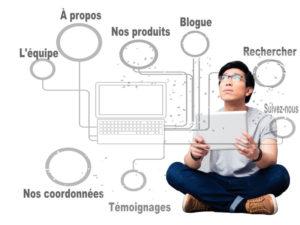 site web user friendly